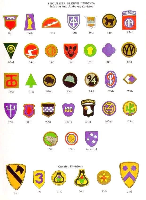 USDivisionsC - Liste des insignes divisionnaires américains