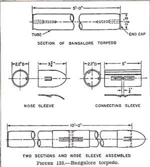 """Bangaloreshema - Schéma de la torpille avec les côtes"""" title=""""Schéma de la torpille avec les côtes"""