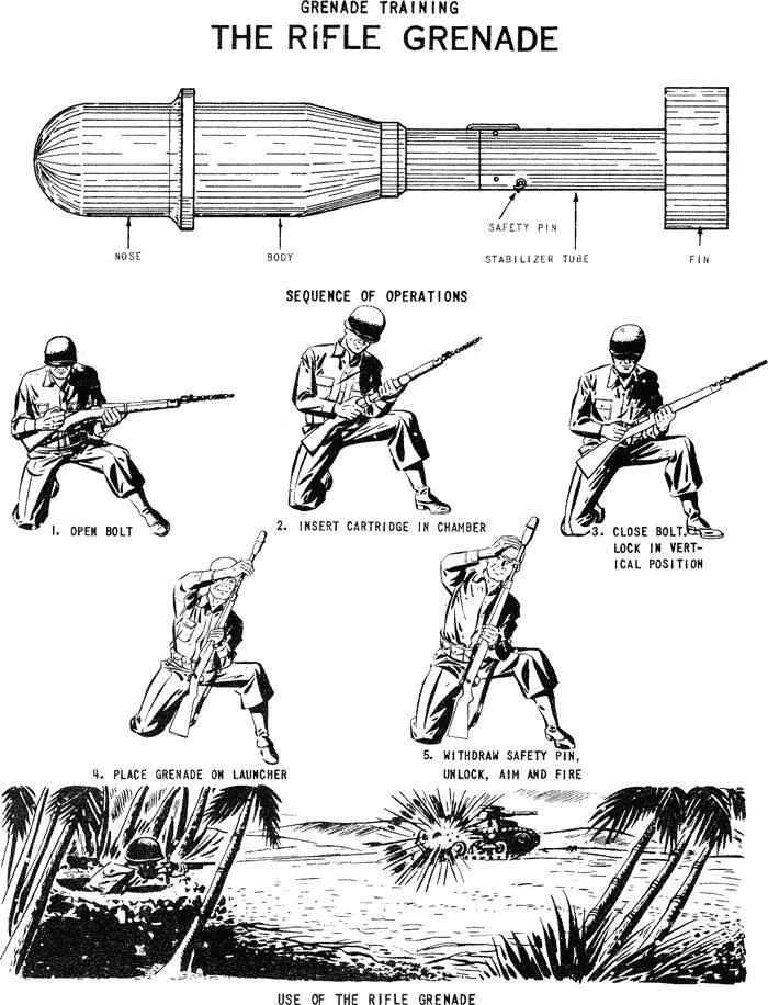 WWII rifle grenade2 - Affiche d'époque de formation sur l'utilisation du lance grenades