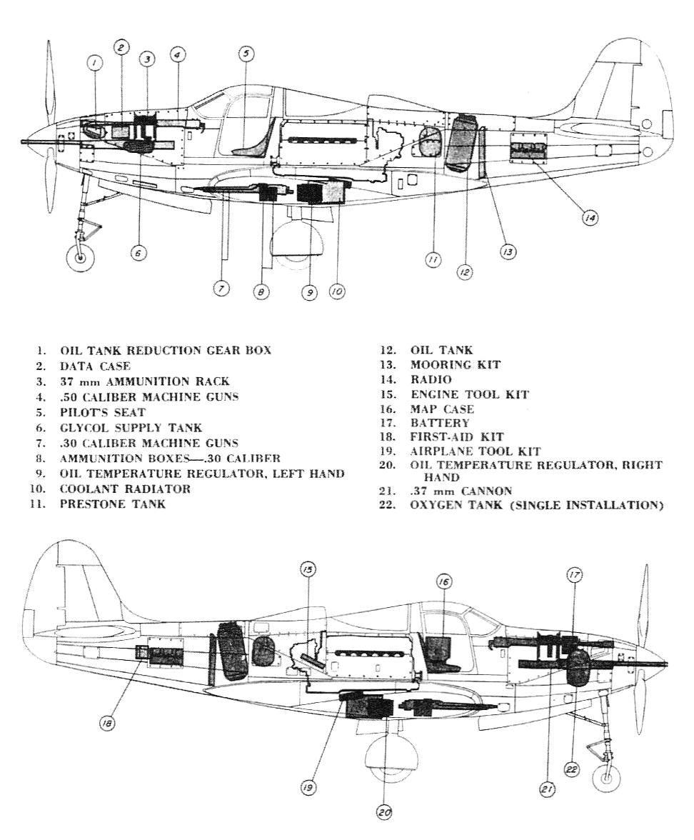 """Bell P 39K L internal - L'agencement interne de l'appareil. Image prise du livret """"Pilot's Flight Operating Instructions P-39K-1 and P-39L-1 (T.O. No. 01-110FG-1)"""
