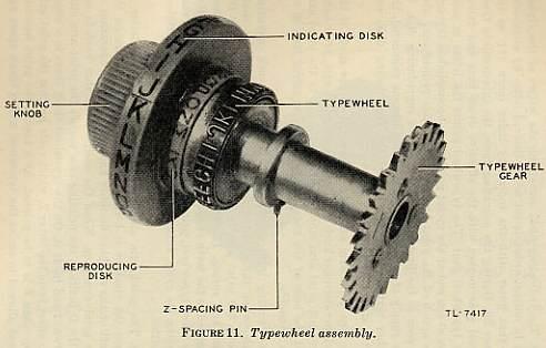 34 roue - La roue imprimeuse et sa roue réciproque