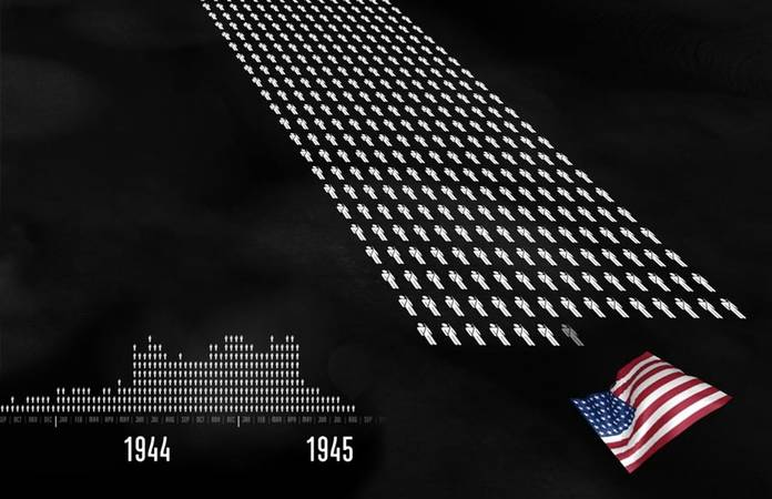 Les morts de la seconde guerre mondiale en infographie