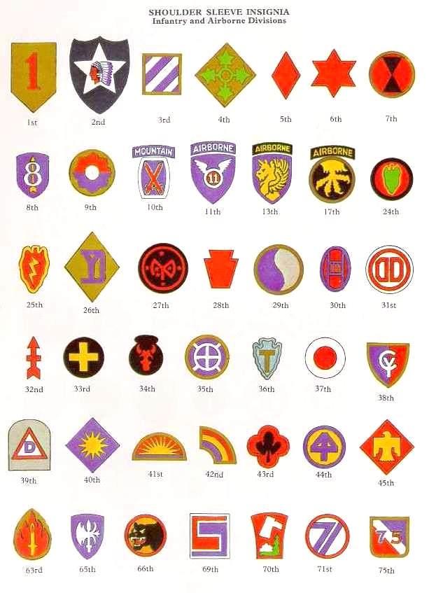 USDivisionsA - Liste des insignes divisionnaires américains