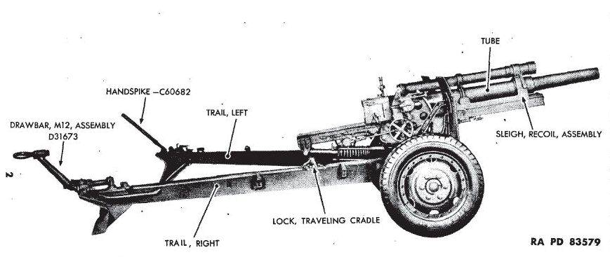 weapon 105mmhowm2 18 - Illustration du canon 105 mm Howitzer M2A1 sur base M2A1, provenant du US War Department technical manual TM-9-1325, Sep 1944, 3 of 6